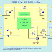 block_diagram_usb
