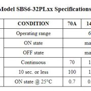 SBS6-32PLxx_specifications