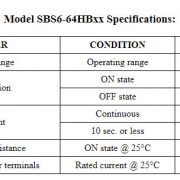 sbs6-64_front_specifications